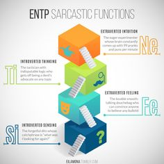 ▶ Get this on a coffee mug or a tote - a perfect gift for your ENTP!Sarcastic Functions series: INTP   INTJ   INFJ   INFP   ENTP