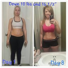 Lose 15 pounds in 8 weeks diet