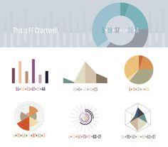 FF Chartwell Fever! #fontfont #fonts #opentype