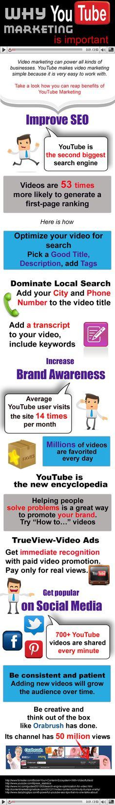 Reasons as to why YouTube marketing Is Important ...