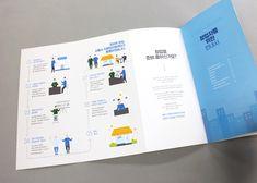 Print Magazine, Magazine Design, Brochure Inspiration, Design Inspiration, Leaflet Design, Print Layout, Line Design, Editorial Design, Booklet
