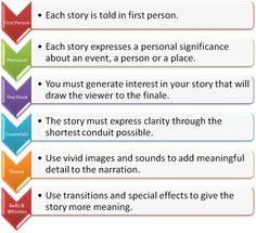 Elements of Digital Storytelling explained