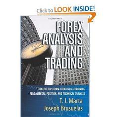 Amazon forex fundamental analysis
