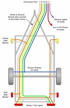 Trailer Wiring Diagram – Lights, Brakes, Routing, Wires & Connectors. Need a trailer wiring diagram? This page has wire diagrams for many electric options Work Trailer, Off Road Trailer, Trailer Build, Welding Trailer, Teardrop Trailer Plans, Trailer Axles, Kayak Trailer, Semi Trailer, Trailer Hitch