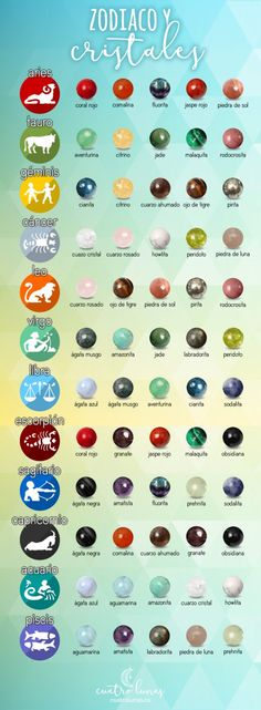 The crystals and the signs of the zodiac:separator:The crystals and the signs of the zodiac Crystals Minerals, Rocks And Minerals, Crystals And Gemstones, Stones And Crystals, Wicca, Magick, Crystal Meanings, Crystal Names, Book Of Shadows