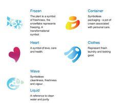 Unilever logo icons