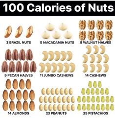 100 Calories of Nuts in 2020 Food Calorie Chart, 100 Calorie Snacks, Low Calorie Recipes, Zero Calorie Foods, 1200 Calorie Meal Plan, Healthy Meal Prep, Healthy Snacks, Healthy Eating, Healthy Recipes