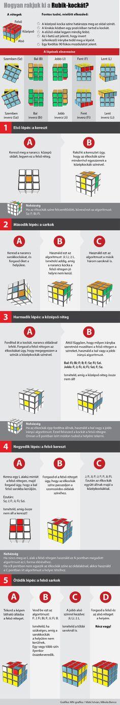 Ön is megismerheti a titkot: így kell kirakni a Rubik-kockát