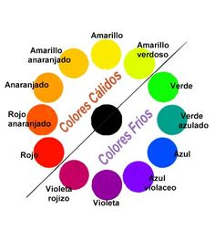 Tu Estilo A Diario : Colorimetría: Estudio del color his is useful if you know your Spanish colors. I do