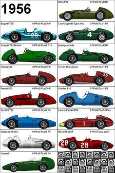 Formula 1 - 1956