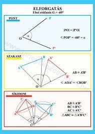 Kapcsolódó kép Line Chart, Diagram