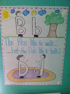Life in First Grade: My Week in Review