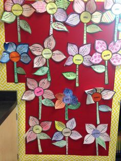 Figurative Language Spring Bulletin Board