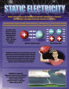static electricity posters - Google Search