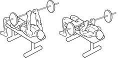 The Close Grip Bench Press