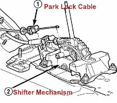 Basic auto electrical circuit wiring diagram diagrams for car electrical symbols used in automotive wiring diagrams see more park brake interlock system asfbconference2016 Gallery