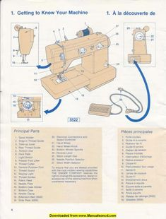 elna mini sewing machine instructions