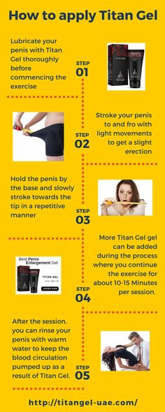Do not know howto apply Titan Gel? or confused about How to apply Titan Gel then check out this step by step guide for men. Step Guide, Hold On, How To Apply, Uae, Confused, Tips, Google, Check, Naruto Sad