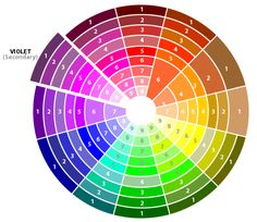 Design Basics: Color Schemes via Color Wheel – TileTramp Colour Schemes, Color Combinations, Opposite Colors, Blue Green Eyes, Design Basics, Web Design, House Design, Alcohol Markers, Complimentary Colors