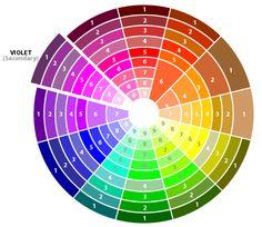 Design Basics: Color Schemes via Color Wheel – TileTramp Colour Schemes, Color Combinations, Opposite Colors, Blue Green Eyes, Design Basics, Web Design, House Design, Alcohol Markers, Complimentary Colors