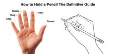 How-to-Hold-a-Pencil Wooden Pencils, Pencil Grip, Mechanical Pencils, Hold On, Writing, Naruto Sad, Mechanical Pencil, Being A Writer