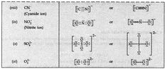chemical-bonding-and-molecular-structure-cbse-notes-for-class-11-chemistry-9