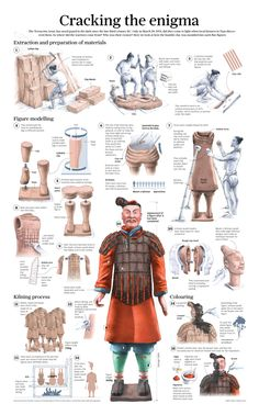 The Terracotta Army of Qin Shi Huang and the Projection of Power – open ended social studies