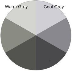 Not aware of what I should wear but I like the Cool Grey much better Shades of Grey, As a Soft summer I need to go for cool and heathered:
