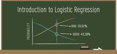 ThisSummer 2016 Release BigML is bringing Logistic Regression to the…