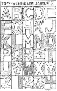 zentangle name art ideas & name zentangle art ; name doodle art zentangle patterns ; zentangle art with name ; zentangle art letters name bunting ; zentangle name art ideas ; doodle name art design zentangle patterns Doodle Lettering, Creative Lettering, Typography, Hand Lettering, Lettering Ideas, Middle School Art, Art School, High School, Documents D'art