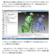 6月6日Web掲出の、週刊アスキー PLUS において「1000万円の石膏積層型!の 3Dプリントサービスを体験」という3D関連記事でオフィス24スタジオが紹介されました。