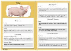 iPad Reading Comprehension - Character Trading Card