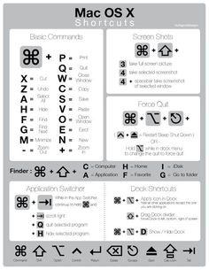 Apple Mac OS X Keyboard Symbols | OS X Keyboard Shortcuts | Mobile ...