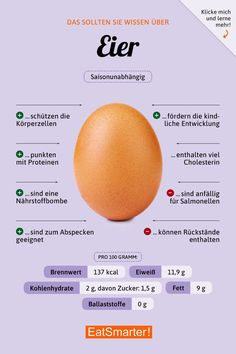 Hühnereier All around Worth knowing: What you should know about chicken eggs and their contents. # Diet tips # Diet plan # Diet recipes Boiled Egg Nutrition, Egg Nutrition Facts, Health Facts, Health Diet, Health And Nutrition, Nutrition Guide, Proper Nutrition, Healthy Food List, Healthy Recipes