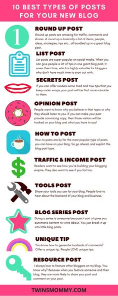 10 best type of posts for your new blog.