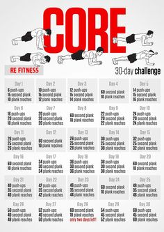 Let's kick this off. Who is with me on this? REPIN IF YOU'RE IN. Screenshot and roll with me on this core strengthening challenge. I am going to perform every morning before breakfast wink emoticon Let's do it! Ab Challenge!