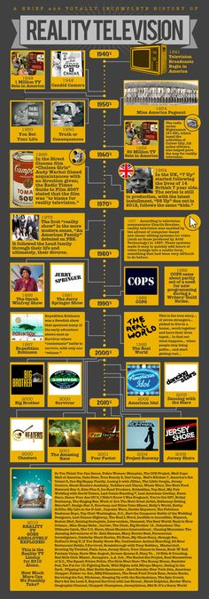 The Madness of Reality TV infographic via Moms Bookshelf & More