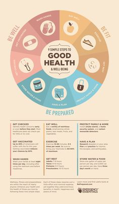 Follow these 9 simple steps to maintain good health and fight off sickness!