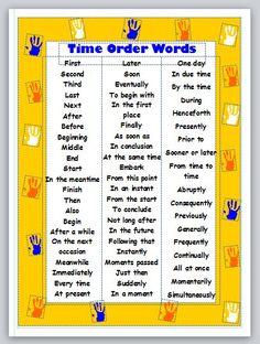 Time Order Words List | Writing | Pinterest | Sök