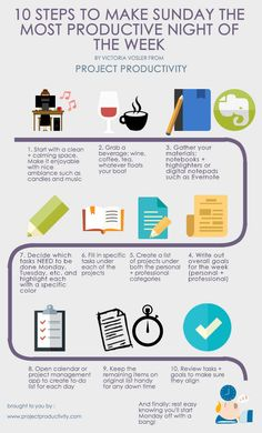 What is time management? Learning how to maximize your week with this cool productivity infographic! What is time management? Learning how to maximize your week with this cool productivity infographic! Coaching, Time Management Tips, Study Motivation, Morning Motivation, Study Tips, Study Habits, Study Methods, Study Skills, Self Development