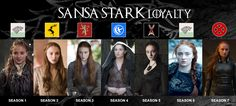 Post with 4057 views. The Future of Sansa Stark Game Of Thrones Poster, Game Of Thrones Houses, Game Of Thrones Funny, Got Memes, Funny Memes, Game Of Trone, Dragon Games, Bubbline, Movie Memes