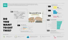 Do you want to eat this? Infographics, Eat, Infographic, Info Graphics, Visual Schedules