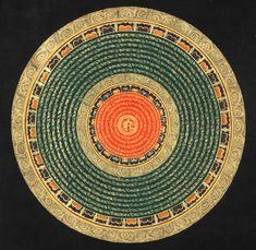 Mandala with Syllable Mantras