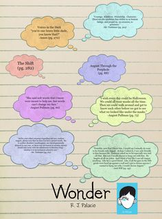 wonder by rj palacio | Wonder, By R.J. Palacio | Publish with Glogster!