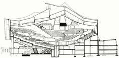 Berlin philharmonic, 1963-1965 Hans Scharoun