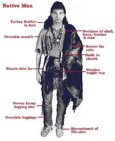 Native Clothing in the 17th Century--male