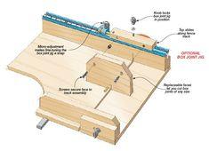 Precision Crosscut Sled | Woodsmith Plans