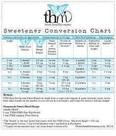 THM Sweetener Conversion Chart paleo for beginners trim healthy mamas Trim Healthy Mama Diet, Trim Healthy Recipes, Thm Recipes, Cream Recipes, Diabetic Recipes, Potato Recipes, Vegetable Recipes, Diabetic Snacks, Cabbage Recipes