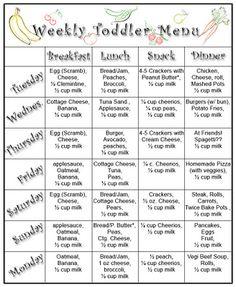 Toddler menu sample. Simple & easy breakfast lunch snack and dinner foods.