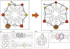 схема плетения жгута 2